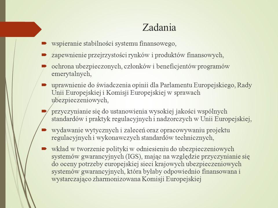 Zadania  wspieranie stabilności systemu finansowego,  zapewnienie przejrzystości rynków i produktów finansowych,  ochrona ubezpieczonych, członków