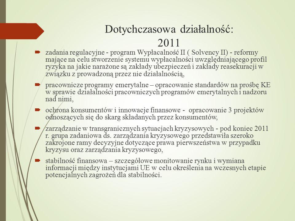 Dotychczasowa działalność: 2011  zadania regulacyjne - program Wypłacalność II ( Solvency II) - reformy mające na celu stworzenie systemu wypłacalnoś
