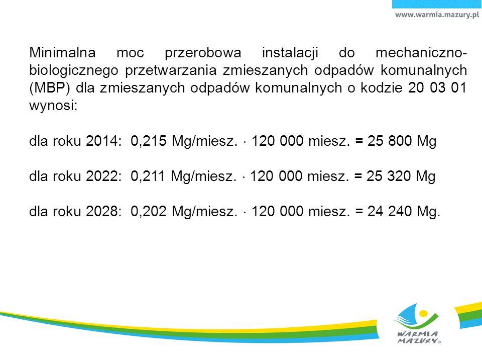 Minimalna moc przerobowa instalacji do mechaniczno- biologicznego przetwarzania zmieszanych odpadów komunalnych (MBP) dla zmieszanych odpadów komunalnych o kodzie 20 03 01 wynosi: dla roku 2014: 0,215 Mg/miesz.