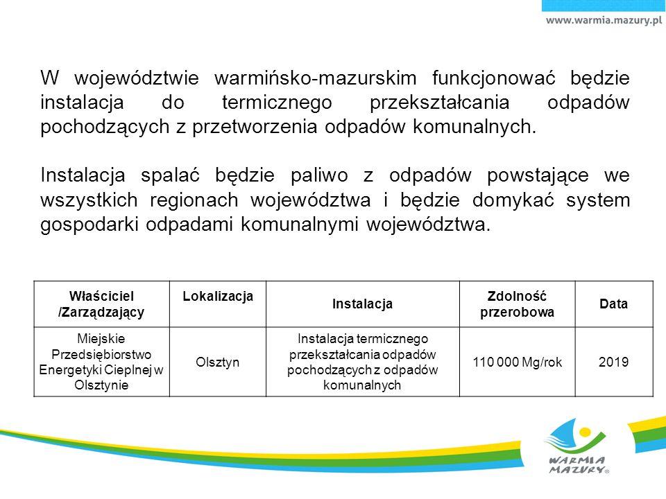 W województwie warmińsko-mazurskim funkcjonować będzie instalacja do termicznego przekształcania odpadów pochodzących z przetworzenia odpadów komunalnych.