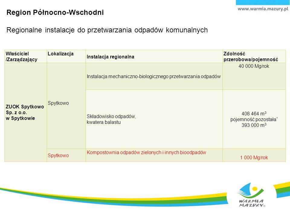 Region Północno-Wschodni Regionalne instalacje do przetwarzania odpadów komunalnych Właściciel /Zarządzający Lokalizacja Instalacja regionalna Zdolność przerobowa/pojemność ZUOK Spytkowo Sp.