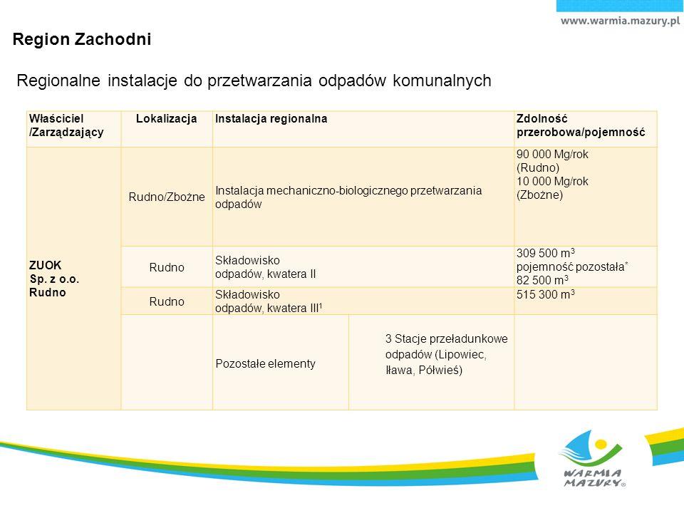 Region Zachodni Regionalne instalacje do przetwarzania odpadów komunalnych Właściciel /Zarządzający Lokalizacja Instalacja regionalnaZdolność przerobowa/pojemność ZUOK Sp.