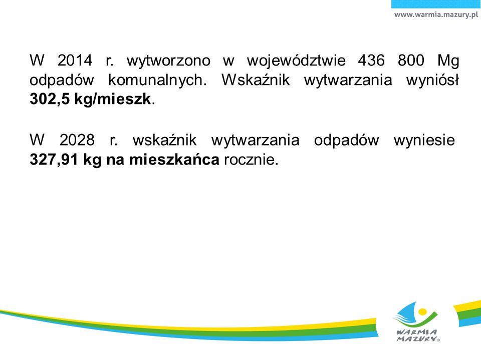 W 2014 r.wytworzono w województwie 436 800 Mg odpadów komunalnych.