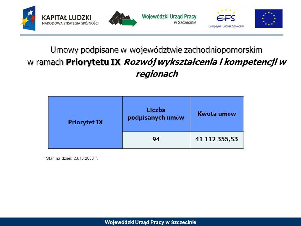 Umowy podpisane w województwie zachodniopomorskim w ramach Priorytetu IX w ramach Priorytetu IX Rozwój wykształcenia i kompetencji w regionach * Stan na dzień: 23.10.2008 r.