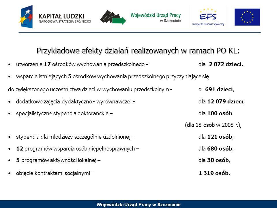 Wojewódzki Urząd Pracy w Szczecinie Przykładowe efekty działań realizowanych w ramach PO KL: utworzenie 17 ośrodków wychowania przedszkolnego - dla 2 072 dzieci, wsparcie istniejących 5 ośrodków wychowania przedszkolnego przyczyniające się do zwiększonego uczestnictwa dzieci w wychowaniu przedszkolnym - o 691 dzieci, dodatkowe zajęcia dydaktyczno - wyrównawcze - dla 12 079 dzieci, specjalistyczne stypendia doktoranckie – dla 100 osób (dla 18 osób w 2008 r.), stypendia dla młodzieży szczególnie uzdolnionej – dla 121 osób, 12 programów wsparcia osób niepełnosprawnych – dla 680 osób, 5 programów aktywności lokalnej – dla 30 osób, objęcie kontraktami socjalnymi – 1 319 osób.