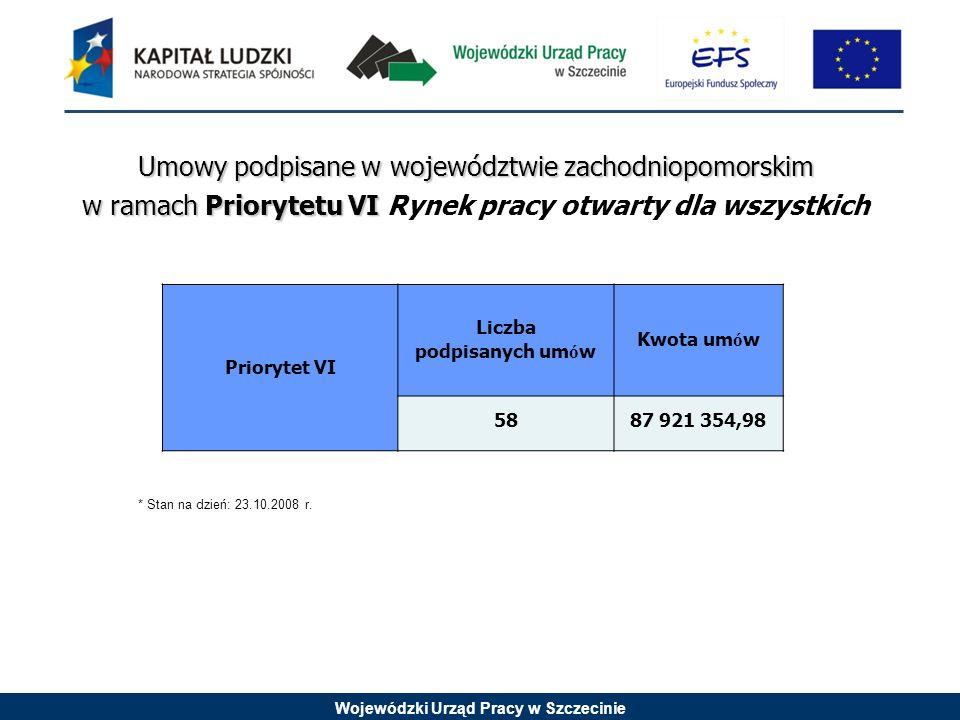 Umowy podpisane w województwie zachodniopomorskim w ramach Priorytetu VI w ramach Priorytetu VI Rynek pracy otwarty dla wszystkich * Stan na dzień: 23.10.2008 r.