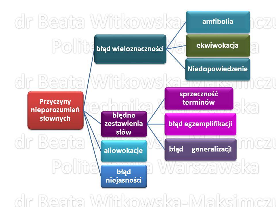 Amfibolia Amfibolia – dwuznaczność lub niejasność zdania lub wyrażenia spowodowana jego wadliwą składnią.