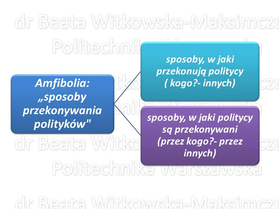 """Amfibolia: """"sposoby przekonywania polityków"""