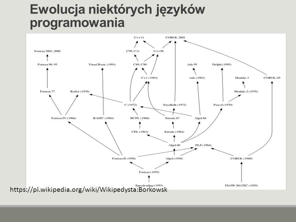 Ewolucja niektórych języków programowania https://pl.wikipedia.org/wiki/Wikipedysta:Borkowsk