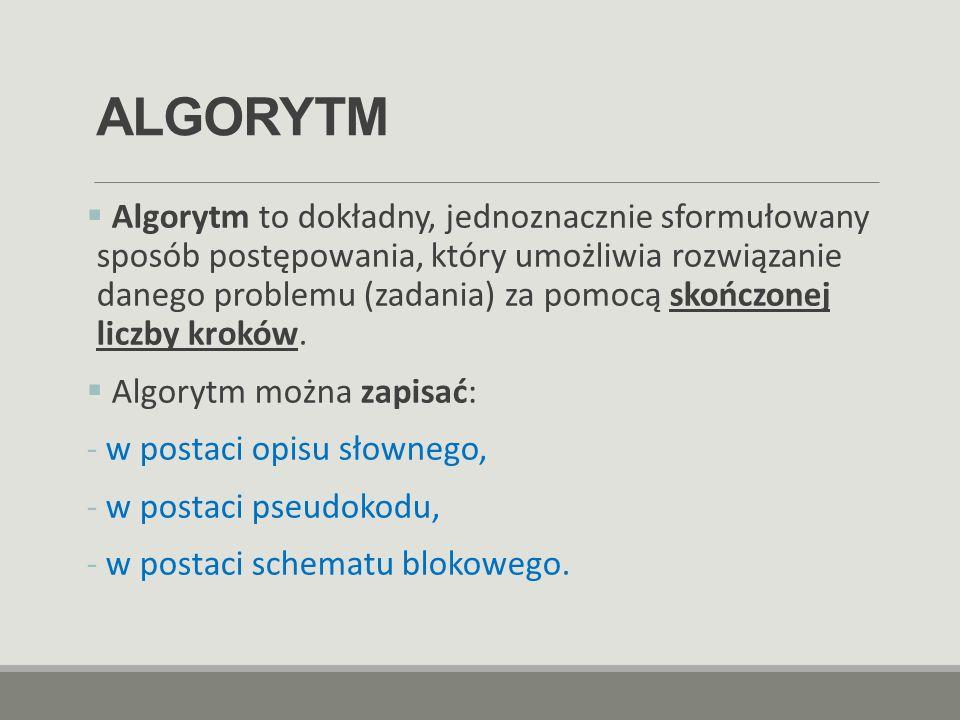 ALGORYTM  Algorytm to dokładny, jednoznacznie sformułowany sposób postępowania, który umożliwia rozwiązanie danego problemu (zadania) za pomocą skońc