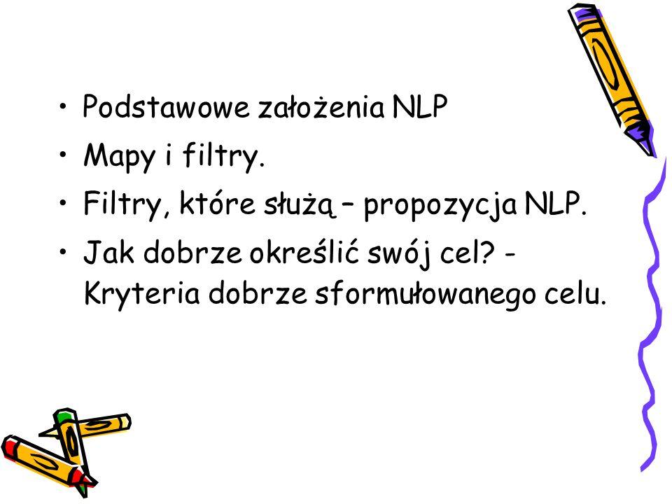 Podstawowe założenia NLP Mapy i filtry. Filtry, które służą – propozycja NLP. Jak dobrze określić swój cel? - Kryteria dobrze sformułowanego celu.