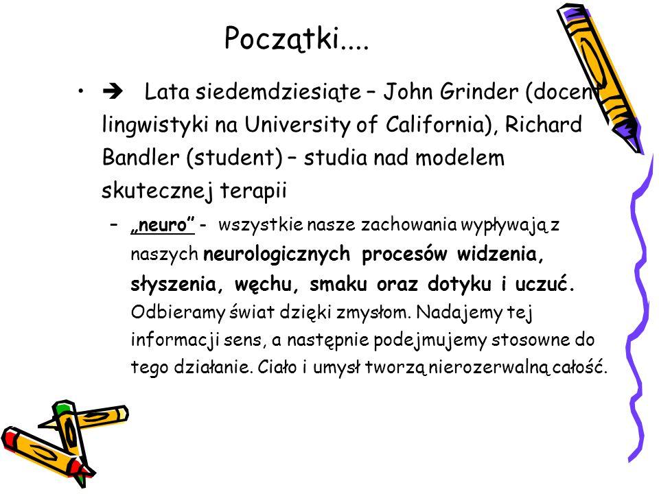 Początki....  Lata siedemdziesiąte – John Grinder (docent lingwistyki na University of California), Richard Bandler (student) – studia nad modelem sk