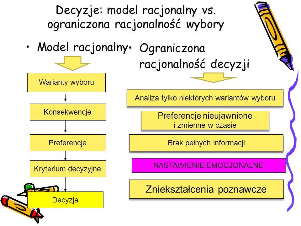 Decyzje: model racjonalny vs. ograniczona racjonalność wybory Model racjonalny Ograniczona racjonalność decyzji Warianty wyboru Konsekwencje Preferenc