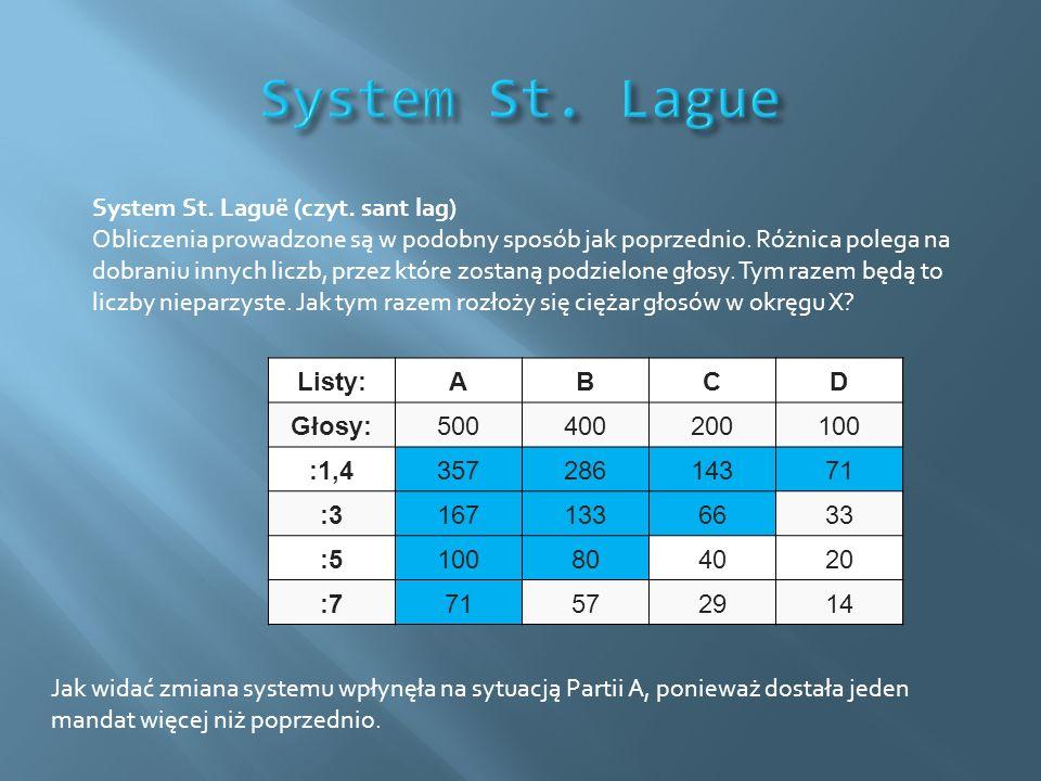 System mieszany łączy w sobie elementy systemu większościowego i proporcjonalnego.