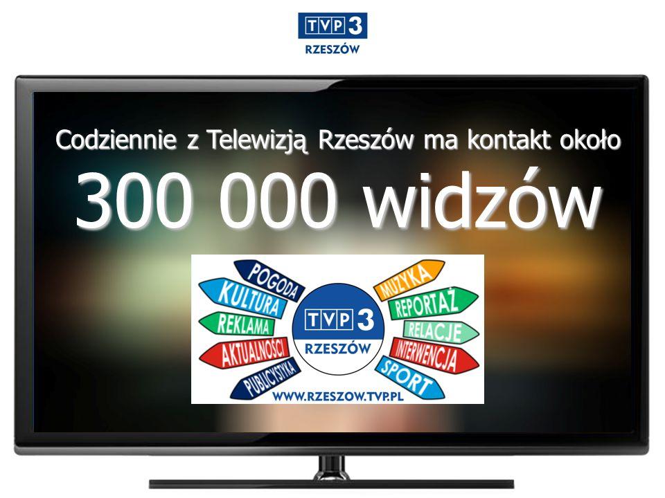 Codziennie z Telewizją Rzeszów ma kontakt około 300 000 widzów