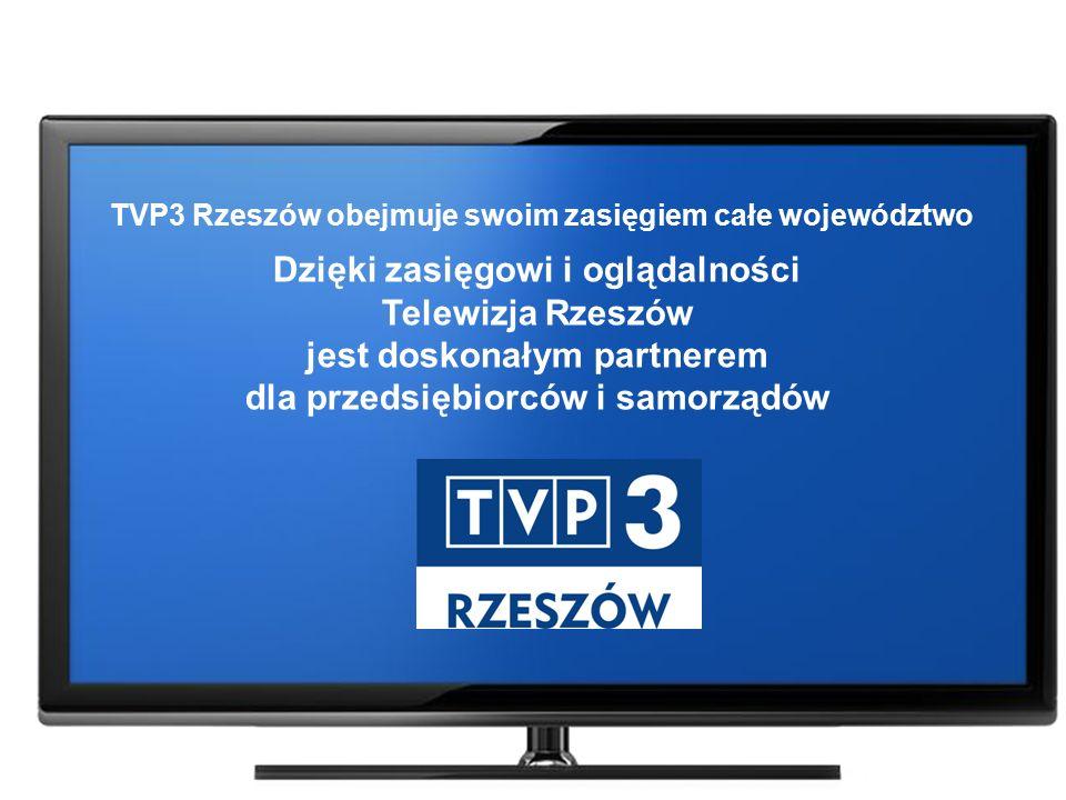 TVP3 Rzeszów obejmuje swoim zasięgiem całe województwo Dzięki zasięgowi i oglądalności Telewizja Rzeszów jest doskonałym partnerem dla przedsiębiorców i samorządów