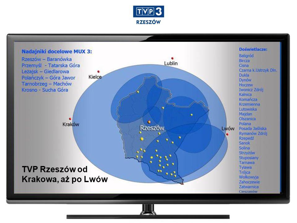 TVP Rzeszów od Krakowa, aż po Lwów
