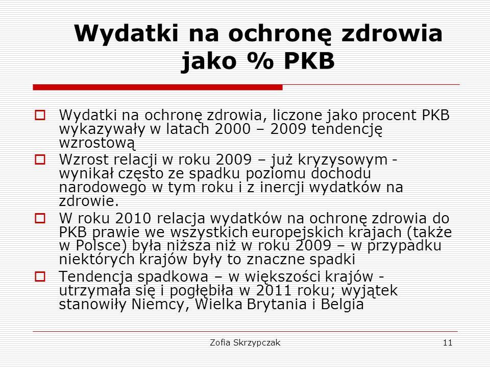 Zofia Skrzypczak11 Wydatki na ochronę zdrowia jako % PKB  Wydatki na ochronę zdrowia, liczone jako procent PKB wykazywały w latach 2000 – 2009 tenden