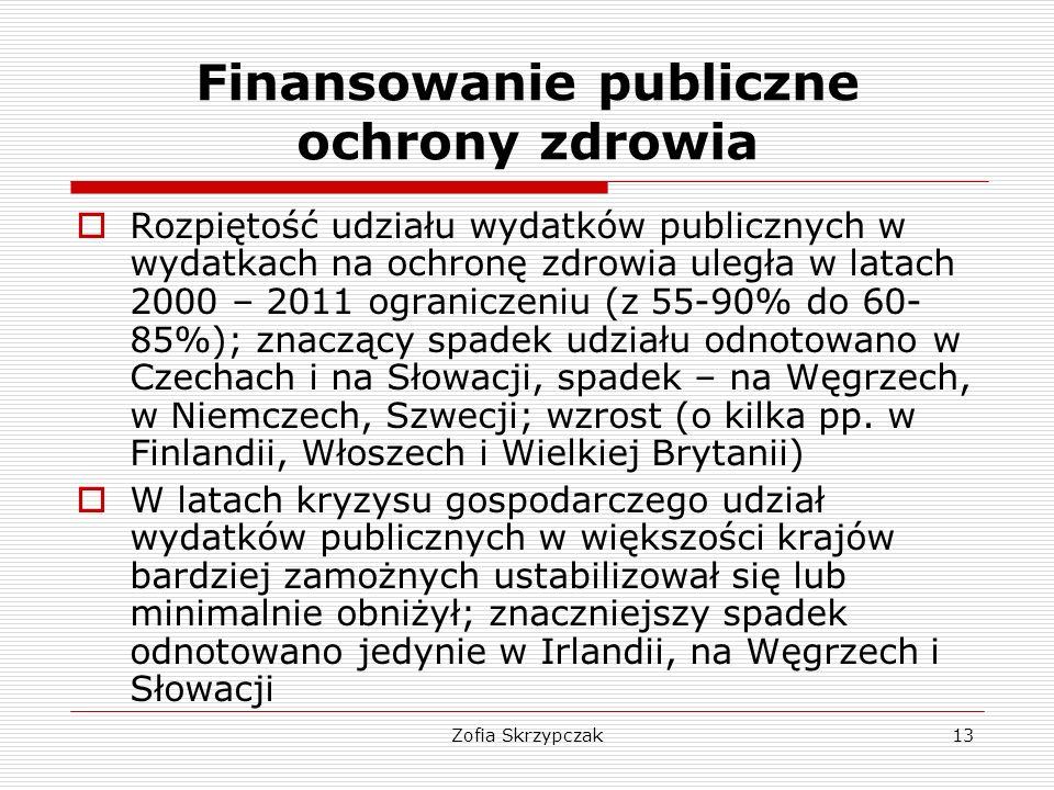 Zofia Skrzypczak13 Finansowanie publiczne ochrony zdrowia  Rozpiętość udziału wydatków publicznych w wydatkach na ochronę zdrowia uległa w latach 200