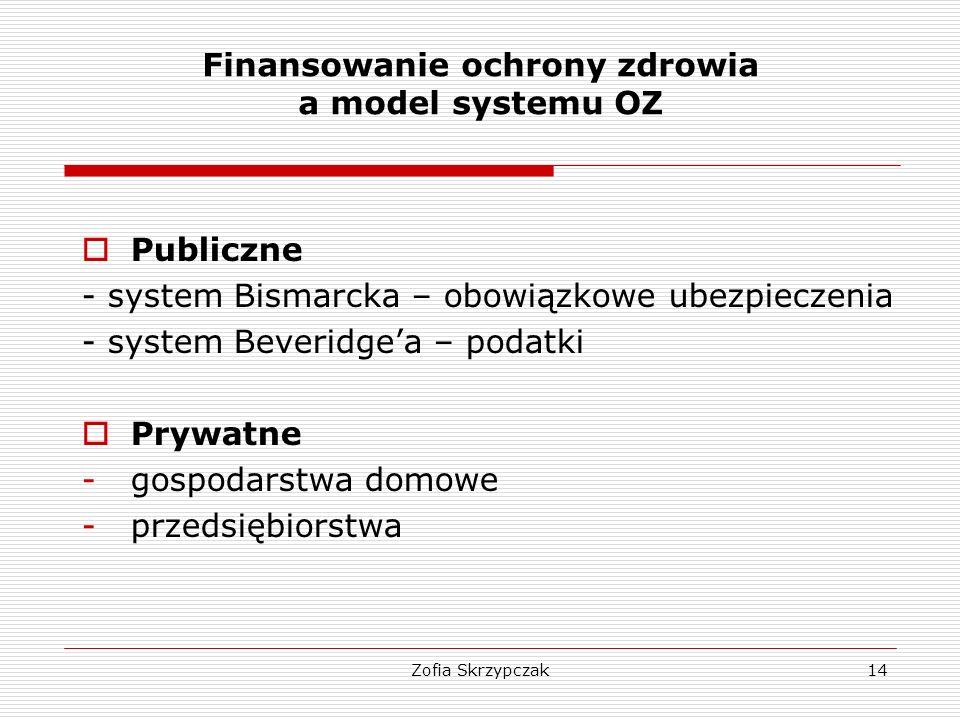 Zofia Skrzypczak14 Finansowanie ochrony zdrowia a model systemu OZ  Publiczne - system Bismarcka – obowiązkowe ubezpieczenia - system Beveridge'a – p