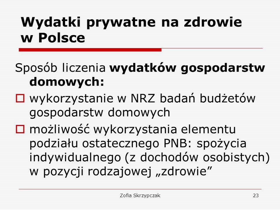 Zofia Skrzypczak23 Wydatki prywatne na zdrowie w Polsce Sposób liczenia wydatków gospodarstw domowych:  wykorzystanie w NRZ badań budżetów gospodarst