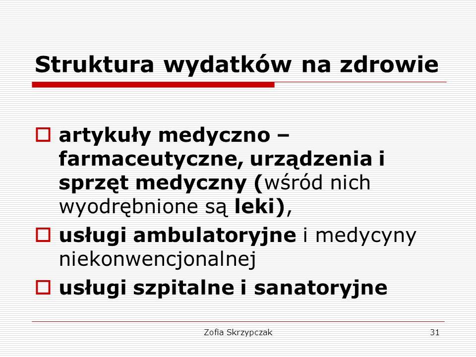 Zofia Skrzypczak31 Struktura wydatków na zdrowie  artykuły medyczno – farmaceutyczne, urządzenia i sprzęt medyczny (wśród nich wyodrębnione są leki),