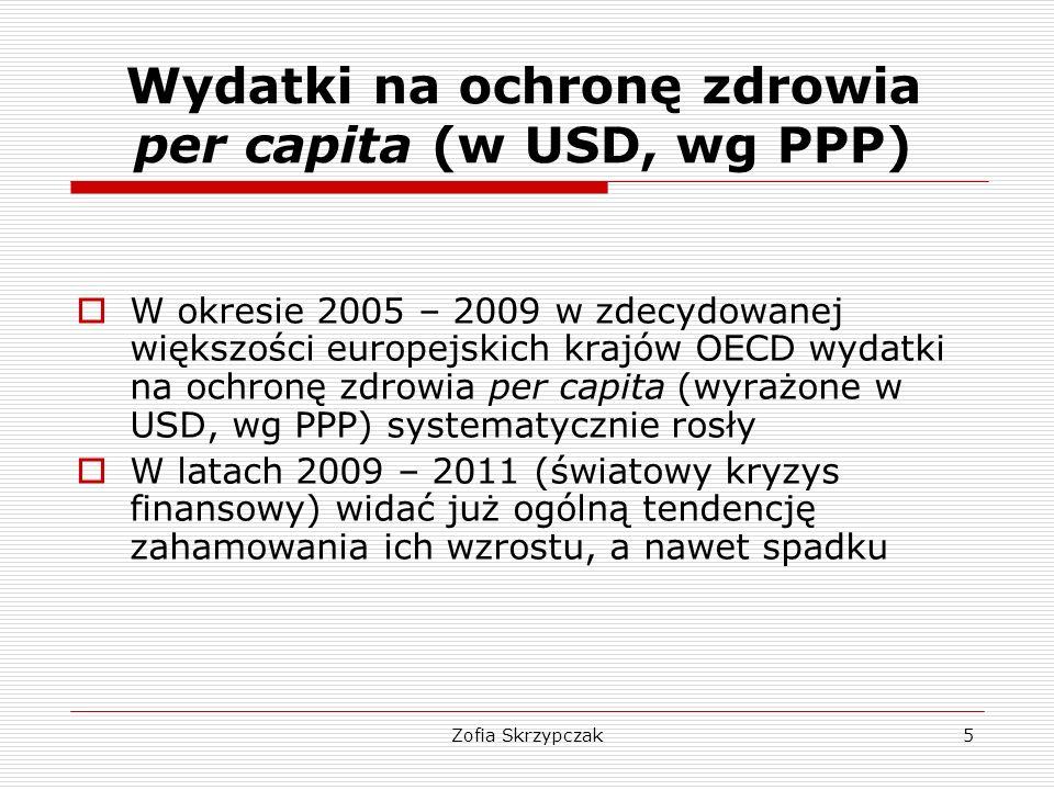 Zofia Skrzypczak5 Wydatki na ochronę zdrowia per capita (w USD, wg PPP)  W okresie 2005 – 2009 w zdecydowanej większości europejskich krajów OECD wyd