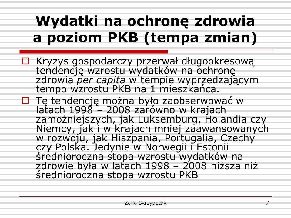 Zofia Skrzypczak7 Wydatki na ochronę zdrowia a poziom PKB (tempa zmian)  Kryzys gospodarczy przerwał długookresową tendencję wzrostu wydatków na ochr