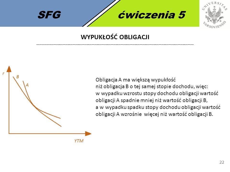 SFGćwiczenia 5 22 Obligacja A ma większą wypukłość niż obligacja B o tej samej stopie dochodu, więc: w wypadku wzrostu stopy dochodu obligacji wartość