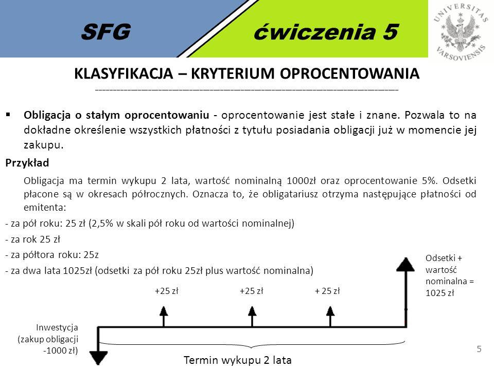 SFGćwiczenia 5 26 OBLIGACJE OSZCZĘDNOŚCIOWE: Obligacje dwuletnie (DOS) - po raz pierwszy wyemitowane w czerwcu 1999 roku.