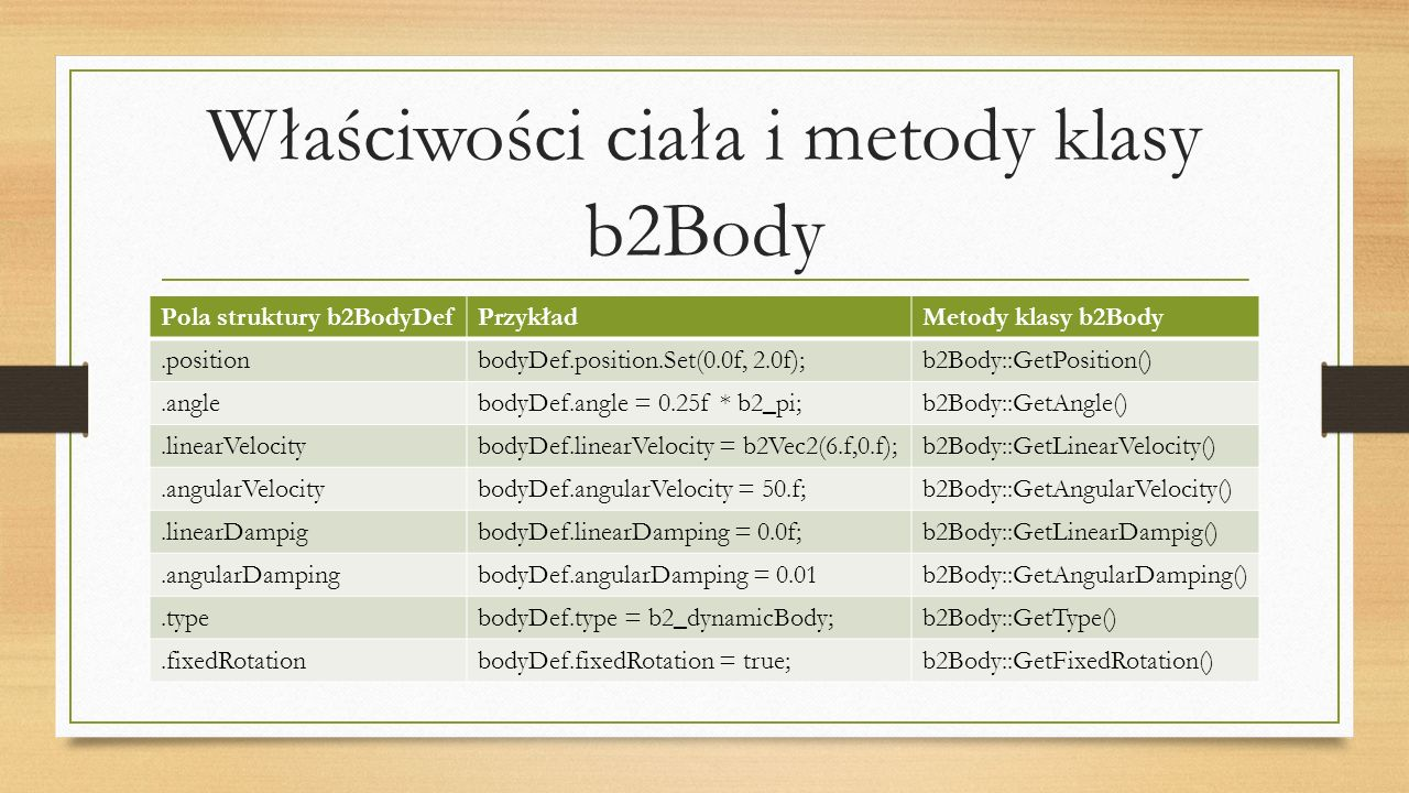 Sleep Każde ciało może zrobić sobie drzemkę bodyDef.allowSleep = true or false; bodyDef.awake = true or false; b2Body::SetAwake(true or false);b2Body::IsAwake();