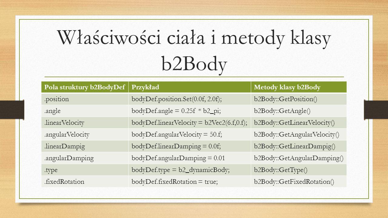 Właściwości ciała i metody klasy b2Body Pola struktury b2BodyDefPrzykładMetody klasy b2Body.positionbodyDef.position.Set(0.0f, 2.0f);b2Body::GetPosition().anglebodyDef.angle = 0.25f * b2_pi;b2Body::GetAngle().linearVelocitybodyDef.linearVelocity = b2Vec2(6.f,0.f);b2Body::GetLinearVelocity().angularVelocitybodyDef.angularVelocity = 50.f;b2Body::GetAngularVelocity().linearDampigbodyDef.linearDamping = 0.0f;b2Body::GetLinearDampig().angularDampingbodyDef.angularDamping = 0.01b2Body::GetAngularDamping().typebodyDef.type = b2_dynamicBody;b2Body::GetType().fixedRotationbodyDef.fixedRotation = true;b2Body::GetFixedRotation()