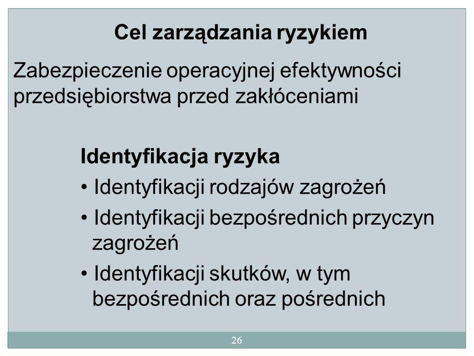 Cel zarządzania ryzykiem Zabezpieczenie operacyjnej efektywności przedsiębiorstwa przed zakłóceniami Identyfikacja ryzyka Identyfikacji rodzajów zagro