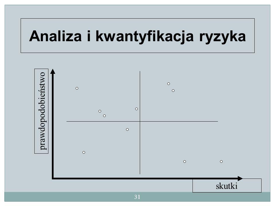 Analiza i kwantyfikacja ryzyka skutki prawdopodobieństwo 31