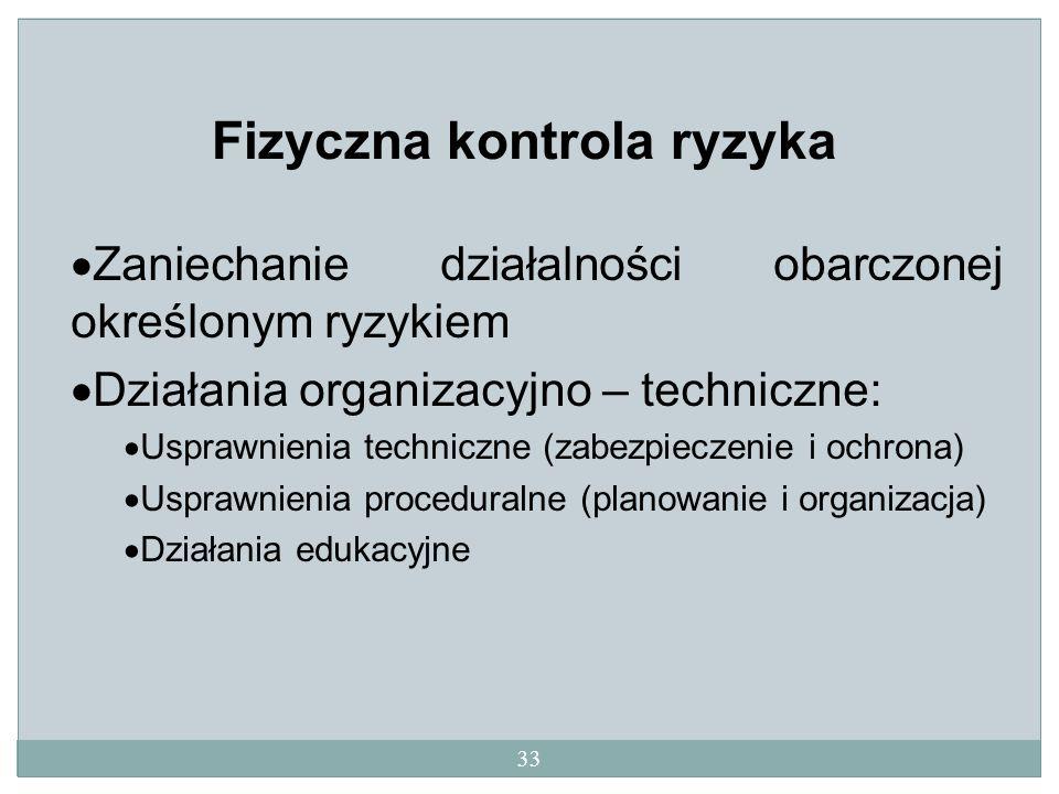 Fizyczna kontrola ryzyka  Zaniechanie działalności obarczonej określonym ryzykiem  Działania organizacyjno – techniczne:  Usprawnienia techniczne (
