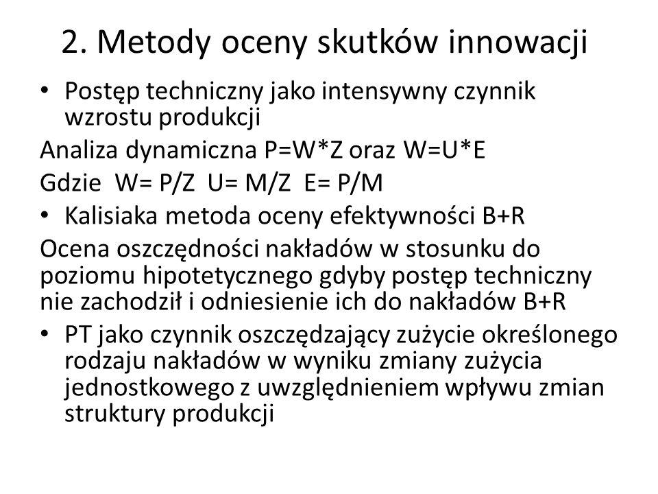 2. Metody oceny skutków innowacji Postęp techniczny jako intensywny czynnik wzrostu produkcji Analiza dynamiczna P=W*Z oraz W=U*E Gdzie W= P/Z U= M/Z