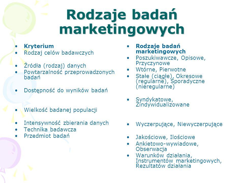 Rodzaje badań marketingowych Kryterium Rodzaj celów badawczych Źródła (rodzaj) danych Powtarzalność przeprowadzonych badań Dostępność do wyników badań
