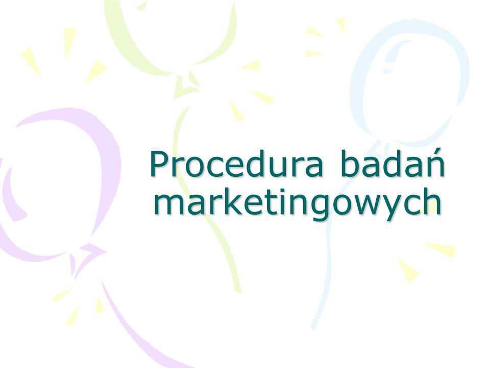 Procedura badań marketingowych