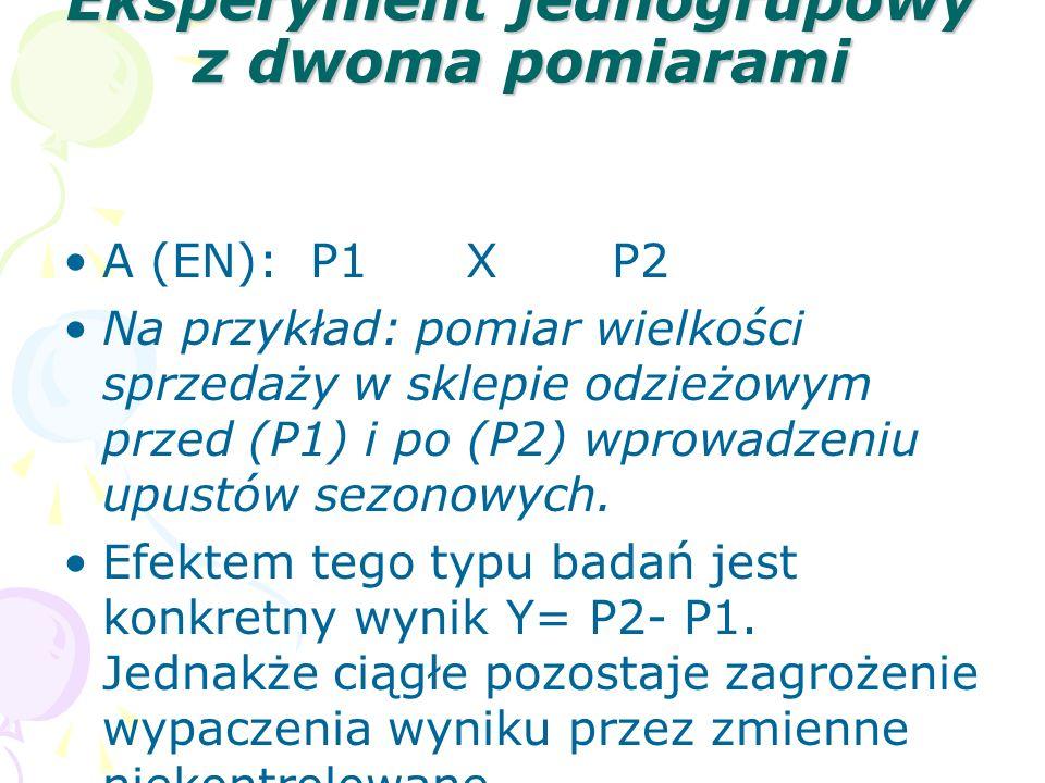 Eksperyment jednogrupowy z dwoma pomiarami A (EN): P1 X P2 Na przykład: pomiar wielkości sprzedaży w sklepie odzieżowym przed (P1) i po (P2) wprowadze