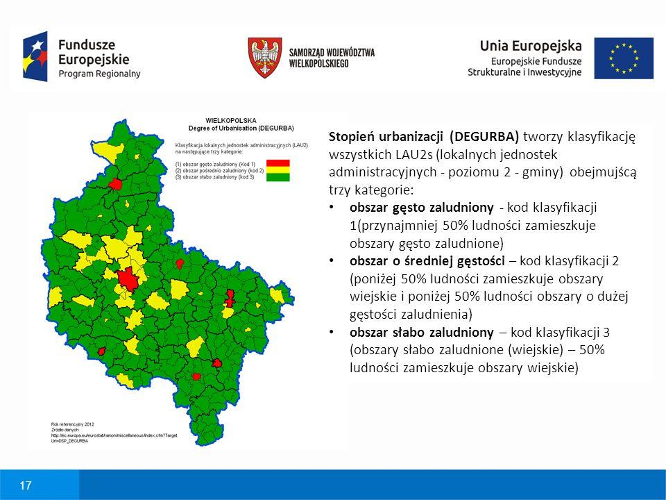 17 Stopień urbanizacji (DEGURBA) tworzy klasyfikację wszystkich LAU2s (lokalnych jednostek administracyjnych - poziomu 2 - gminy) obejmujścą trzy kategorie: obszar gęsto zaludniony - kod klasyfikacji 1(przynajmniej 50% ludności zamieszkuje obszary gęsto zaludnione) obszar o średniej gęstości – kod klasyfikacji 2 (poniżej 50% ludności zamieszkuje obszary wiejskie i poniżej 50% ludności obszary o dużej gęstości zaludnienia) obszar słabo zaludniony – kod klasyfikacji 3 (obszary słabo zaludnione (wiejskie) – 50% ludności zamieszkuje obszary wiejskie)