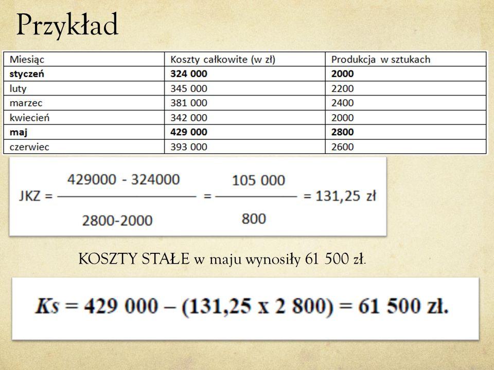 Przyk ł ad KOSZTY STA Ł E w maju wynosi ł y 61 500 z ł.