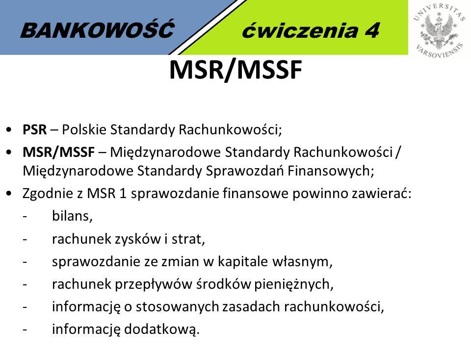 2 BANKOWOŚĆćwiczenia 4 MSR/MSSF PSR – Polskie Standardy Rachunkowości; MSR/MSSF – Międzynarodowe Standardy Rachunkowości / Międzynarodowe Standardy Sp