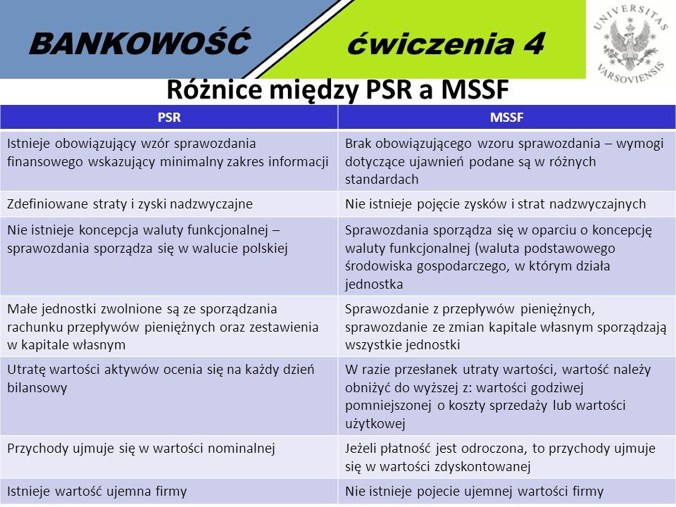 6 BANKOWOŚĆćwiczenia 4 Różnice między PSR a MSSF PSRMSSF Istnieje obowiązujący wzór sprawozdania finansowego wskazujący minimalny zakres informacji Br
