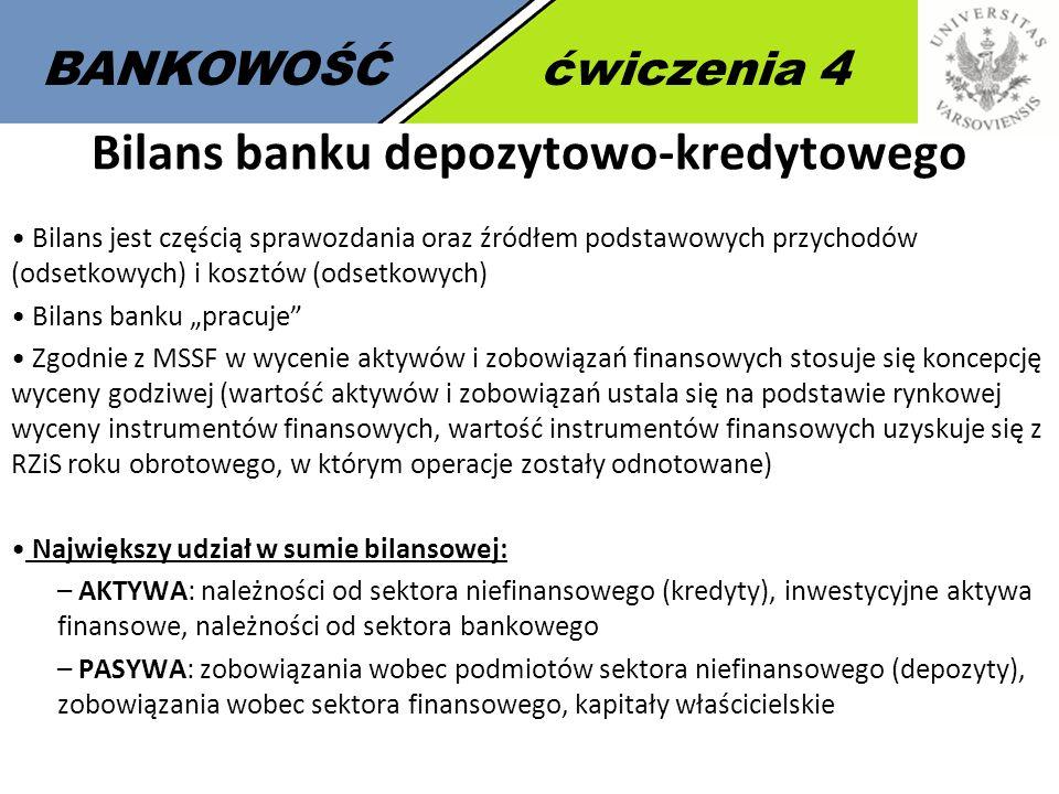 8 BANKOWOŚĆćwiczenia 4 Bilans banku depozytowo-kredytowego Bilans jest częścią sprawozdania oraz źródłem podstawowych przychodów (odsetkowych) i koszt