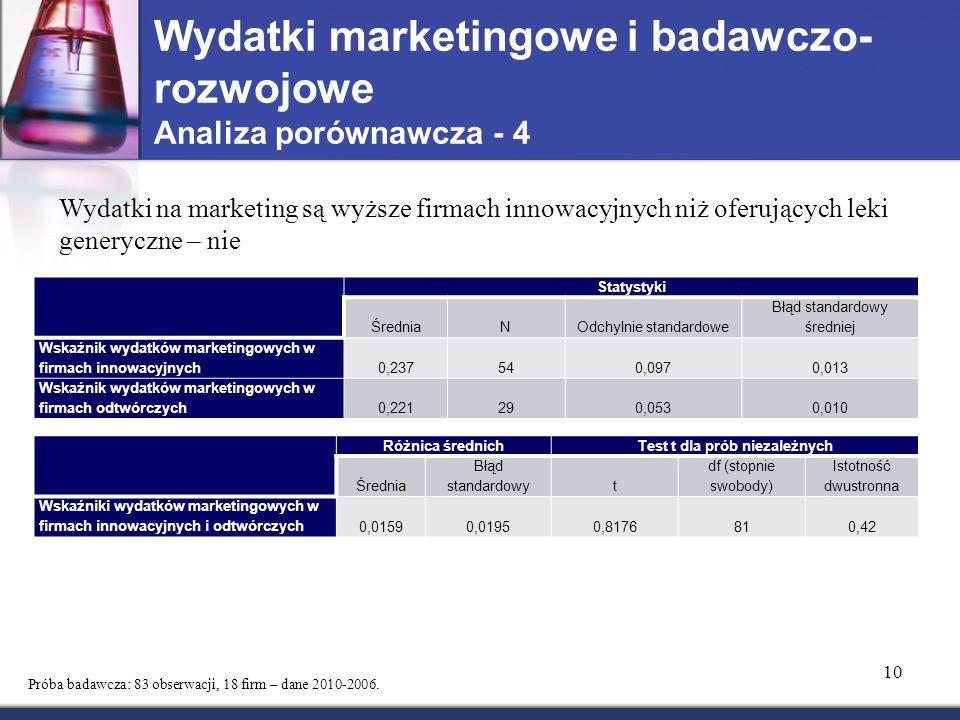 Wydatki marketingowe i badawczo- rozwojowe Analiza porównawcza - 4 10 Próba badawcza: 83 obserwacji, 18 firm – dane 2010-2006.