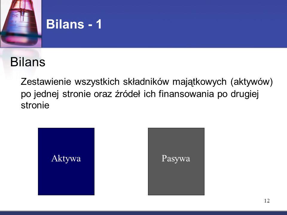 Bilans - 1 Bilans Zestawienie wszystkich składników majątkowych (aktywów) po jednej stronie oraz źródeł ich finansowania po drugiej stronie AktywaPasywa 12