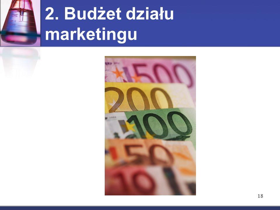 18 2. Budżet działu marketingu