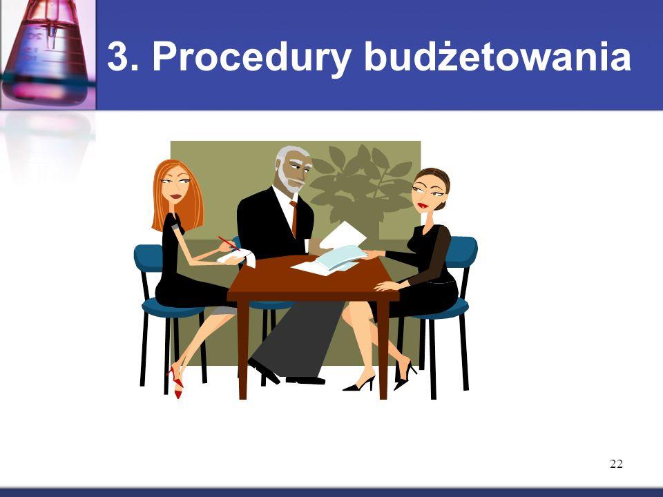 22 3. Procedury budżetowania