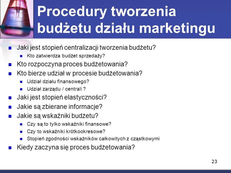 Procedury tworzenia budżetu działu marketingu Jaki jest stopień centralizacji tworzenia budżetu.