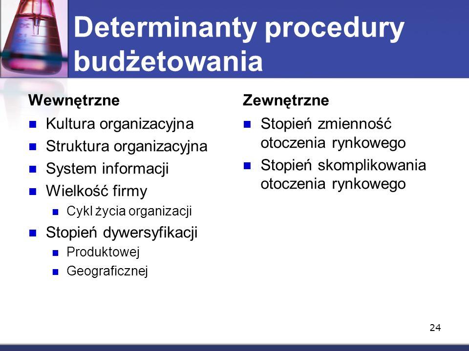 Determinanty procedury budżetowania Wewnętrzne Kultura organizacyjna Struktura organizacyjna System informacji Wielkość firmy Cykl życia organizacji Stopień dywersyfikacji Produktowej Geograficznej Zewnętrzne Stopień zmienność otoczenia rynkowego Stopień skomplikowania otoczenia rynkowego 24